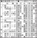 緒方カープ 来季陣容決まる - プロ野球ニュース
