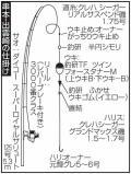 南紀串本・出雲崎 寒グレ42センチ - 釣りニュース