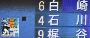 ソフトバンク柳田の打球が当たったと思われるバックスクリーン。 左下は4日付け1面